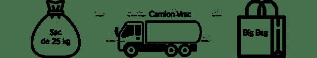https://www.farine-biologique.fr/wp-content/uploads/2019/08/conditionnement-farine-bio-noir-640x117.png